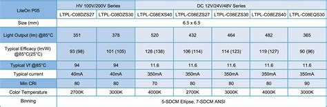 diodes inc buys zetex diodes inc acquires zetex 28 images semiconductor devices for integrated circuit 28 images