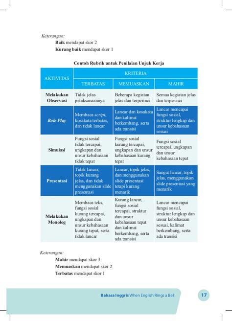 Penilaian Pembelajaran Bahasa Asli contoh rubrik penilaian essay essay service
