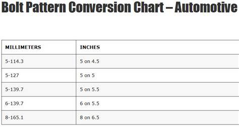 ford bolt pattern bolt pattern guide for all vehicles douglas wheel e1761350sb el arco truck wheel 17 quot x 8 5