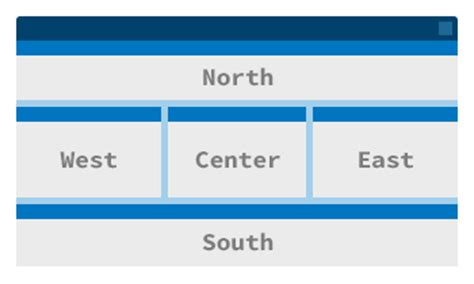 extjs 5 layout exploring the layout system in ext js 5 and sencha touch