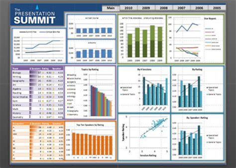 Interactive Dashboards Using Powerpoint And Excel Office Support Interactive Dashboard Excel Template
