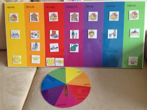 Ideen Mit Bildern by Impressionen Bilder Garten Kreative Bilder F 252 R Den