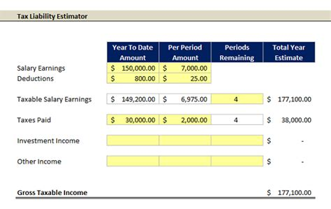 Paying Taxes For Mba by Excel Template Tax Liability Estimator