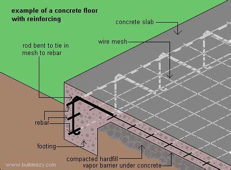 Concrete Block Floor Plans concrete reinforcing