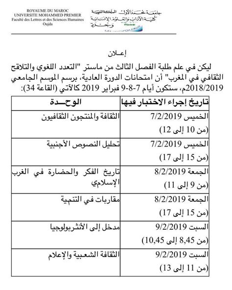 Faculté des Lettres et des Sciences Humaines Oujda