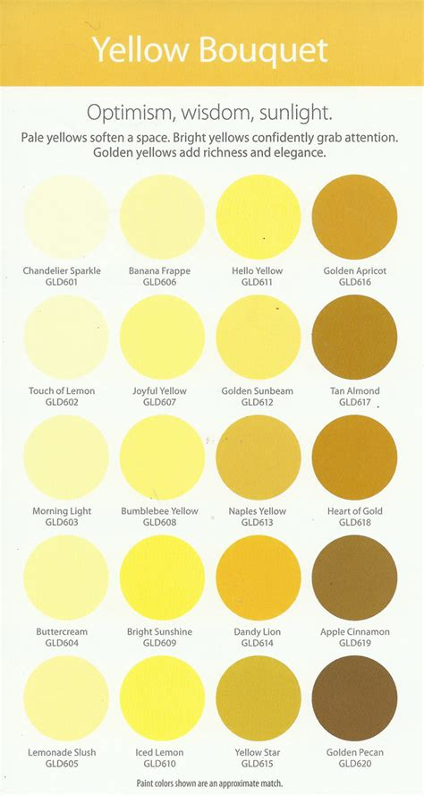 glidden paint walmart yellow bouquet bumblebee yellow is paint colors