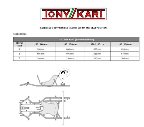 position siege position du siege tony kart karting forum sport auto