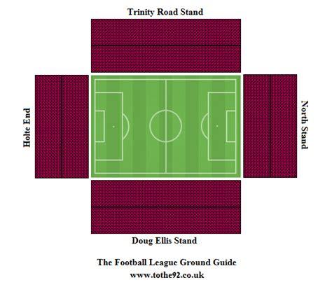 layout of villa park stadium football league ground guide aston villa fc villa park
