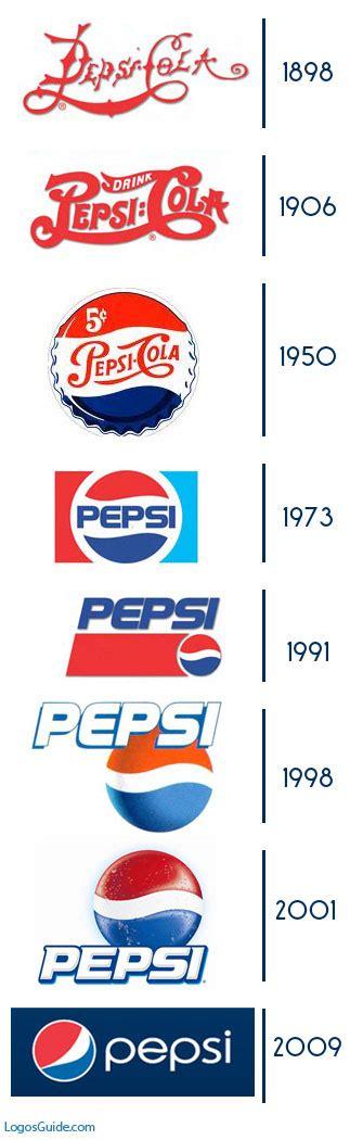 logo evolution pepsi pepsi rebrand brett gdf s2 2011