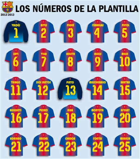 barcelona number spanish football sports fc barcelona players shirt