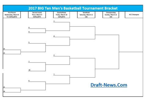 2016 big ten tournament printable bracket printable 2017 big ten basketball tournament bracket