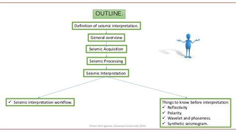 seismic interpretation workflow overview of a geophysicist workflow