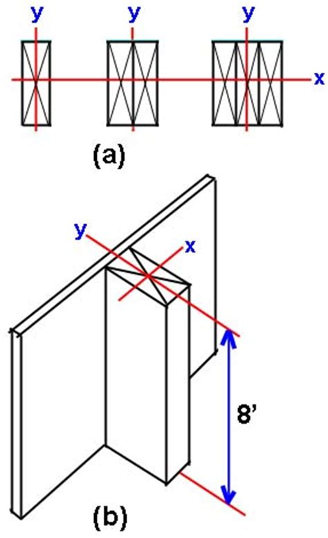 Capacity Of Wood Column Calculator
