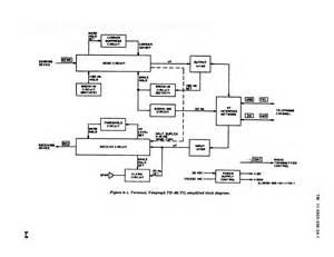 telegraph wiring diagram get free image about wiring diagram