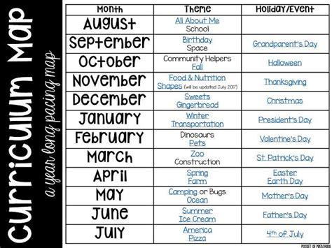 kindergarten themes for august curriculum map preschool pre k and kindergarten
