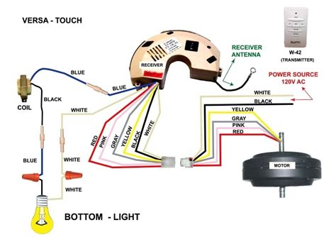 ceiling fixture wiring diagram rewire a ceiling fixture