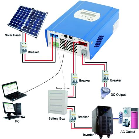 solar panel regulator wiring diagram agnitum me