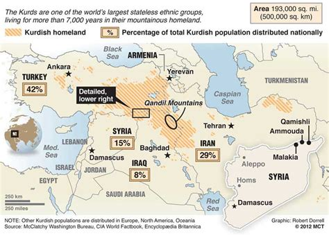 Kurdish Problem Can Redraw The Map Of Middle East Indian