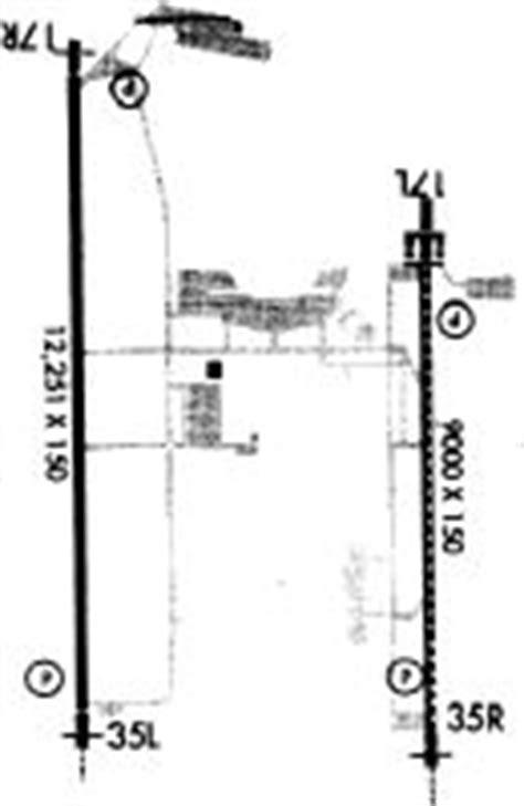 kaus airport diagram bergstrom international airport kaus aus