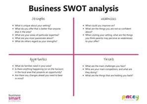 business plan swot analysis template swot analysis template pacey