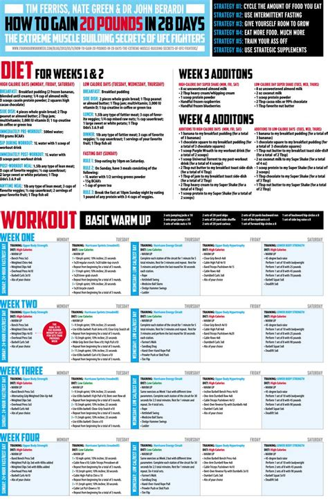 kettlebell swing 4 hour body 17 best images about 4 hour body slow carb diet on