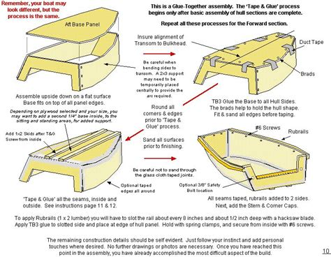 layout boat plans portable boat plans