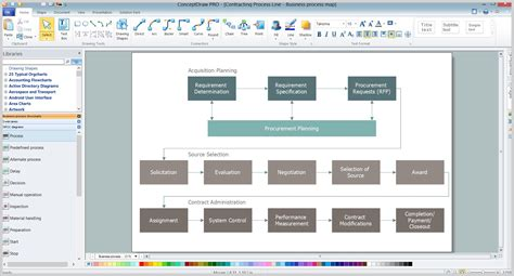process mapping templates in excel terrific process mapping template excel 279221 resume ideas