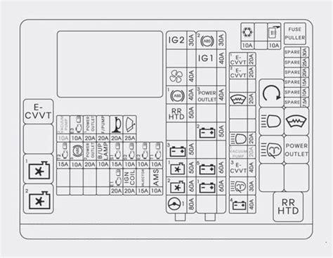 where is the fuse box in a 2014 gmc html autos post hyundai sonata 2014 fuse box diagram auto genius