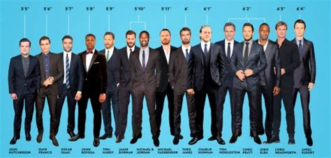hollywood actress height in cm how tall are your favourite male celebs male celeb news