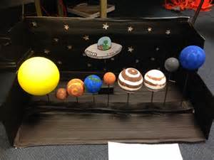 Solar system models that are out of this world lsa technology and