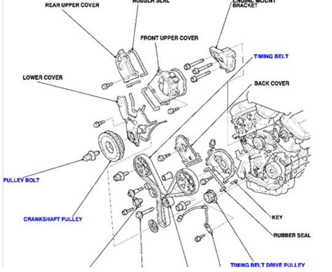Acura 3 2 Tl And Acura 3 2 Cl Timing Belt Replacement Tips