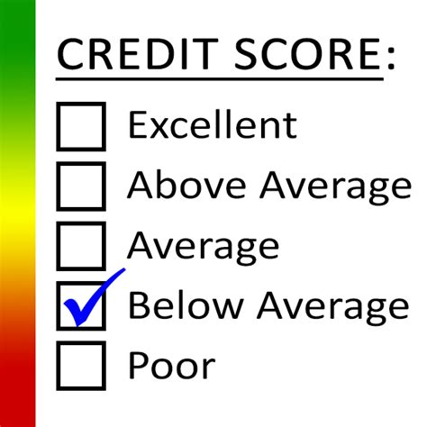 va mortgages low credit score va mortgage