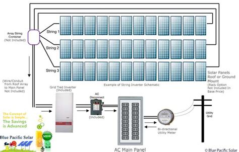grid tie solar panel wiring diagram grid free engine