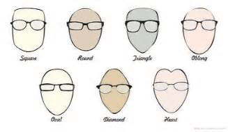 l shade shape guide how to find glasses that fit your ebay