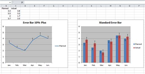 adding error bars to charts in excel 2013 nathan brixius how to plot standard error bars in excel 2010 add change