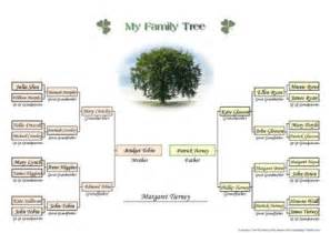 Family History Charts Templates by Family Tree Template Genealogy Charts