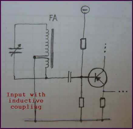 inductive coupling experiment electronic measurements and experiments m5