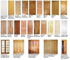 Types Of Doors Interior Various Types Of Interior Doors Top Oriolgarcia Home Design