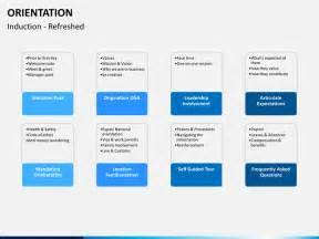 orientation powerpoint presentation template orientation powerpoint template sketchbubble