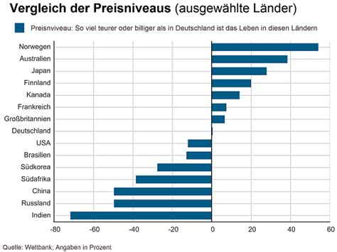 cheapest cost of living cities cost of living in germany one of the cheapest in europe