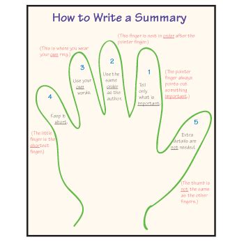 How To Write A Short Paper How To Write A Great Short Essay