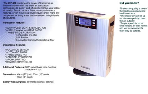 icp  ulpauv ionic activated carbonphotocatalyst air purifier  tio coating