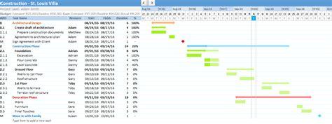gantt chart in excel 2010 template excel gantt vertola