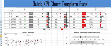 excel templates for kpis for customer dagorrecruitment