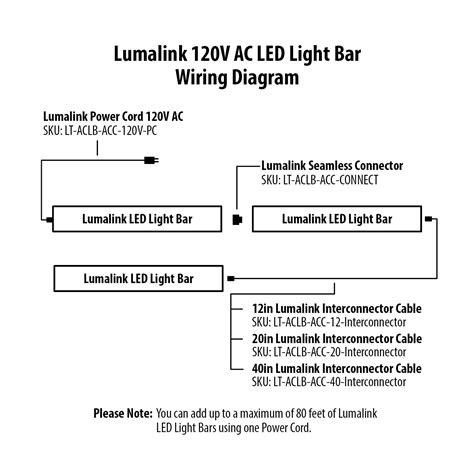 wiring diagram for cree motorcycle lights utv light wiring