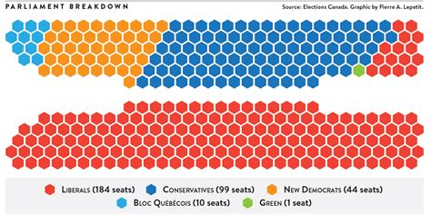 canadian house of commons seating plan marvelous canadian house of commons seating plan gallery best inspiration home