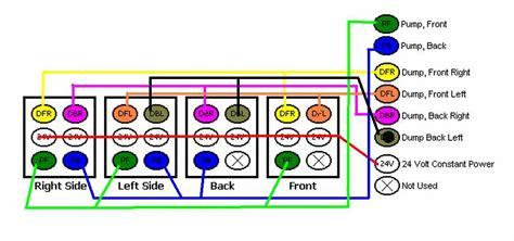 wiring diagram for hydraulics readingrat net