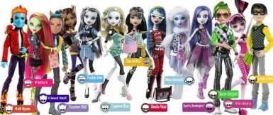 monster dolls list monster dolls list