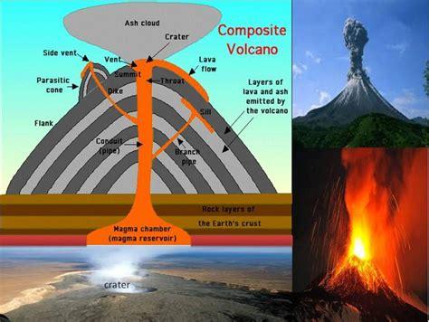 earthquake volcano earthquakes and volcanoes www pixshark com images