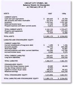 Balance Sheet Exle Stockholders Equity by 2 A22